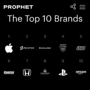 Screenshot of Prophet Website