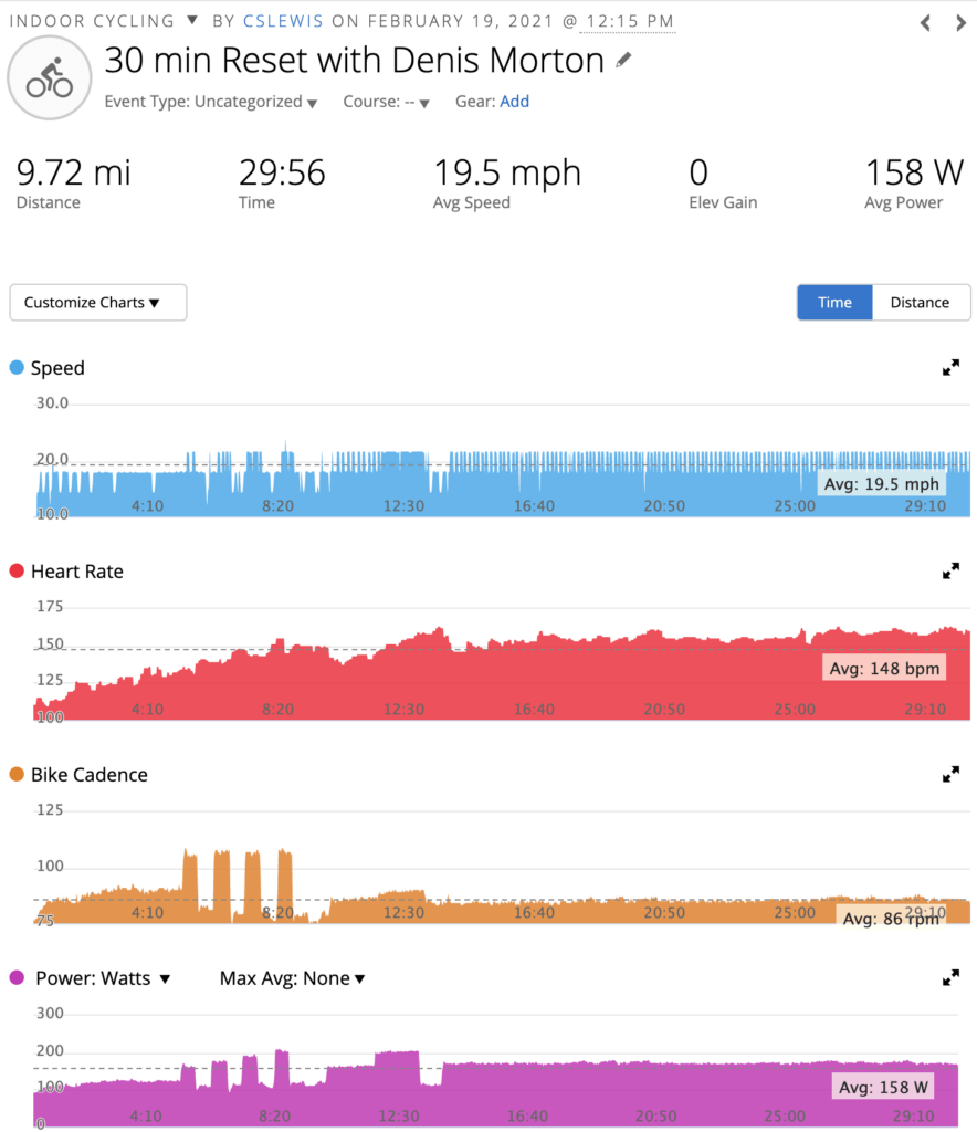 Screenshot of a workout in Garmin Connect uploaded by RunGap