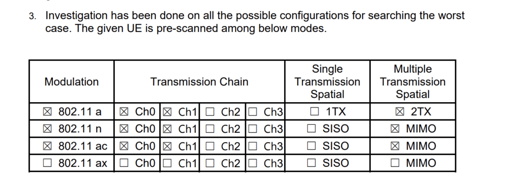 Documentation shows the highest level of Wifi connection for the device.